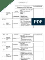 Rancangan Pelajaran Tahunan Sains F1 2012