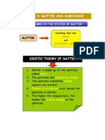 Chapter 4 - Matter and Substance