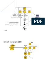 1 Introduction to GSM