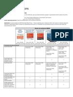 MSDN Comparison Chart PB