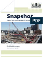The Sad Story of the National Infrastructure Bank | Snapshot | The Sallan Foundation