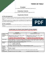 Questionnaires Pour Examen ThéOrique Arbitre réGional de Tennis de Table