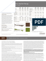 JPM Weekly Commentary 01-02-12