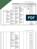 Scheme of Work Year 6