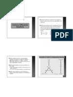 Euler Methods