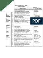 English Scheme of Work Yr 3 (SK)