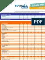Modelo_Orçamento familiar