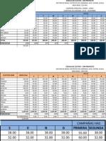 evaluacion economica Virco.