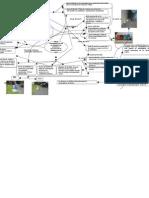 Mapa Ambiental