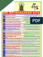 Geeta Poster