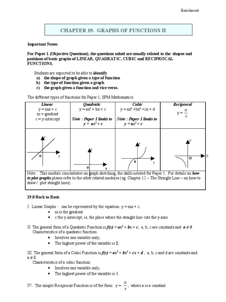 chapter 19 i graphs of functions ii enrich | quadratic equation