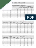 tabela de dimensões de tubos