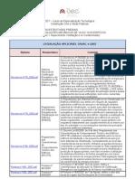 ISEC-CET_Const_Civil_-_AVAC_-_Legislacao