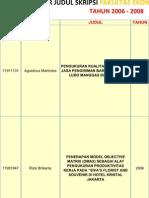 Prodi Manajemen 2006-2008