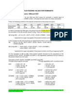Calculation Examples Feeding Values for Ruminants