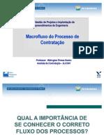 06 - Macrofluxo do Processo de Contratação 2011-03 MBA