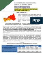 Reporte 6 - Ejecucion Presupuestal Programas Estrategicos Region Pasco Enero - Setiembre 2010