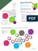 Future Work Skills Executive Summary