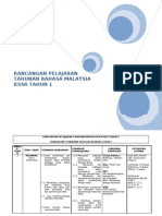 Rancangan Pelajaran Tahunan Bahasa Malaysia Tahun 1 Sk