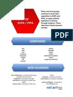 Net Coalition PDF