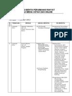 Resume Kliping Berita Perumahan Rakyat, 2 Januari 2012