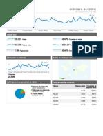 Analytics Www.soygasolinero.com 201101-201112 Dashboard Report)