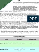 31922443-VERIFICAR-TIPOS-PSICOLOGICOS