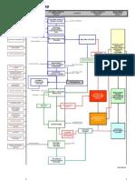 Internal Audit Process Schedule