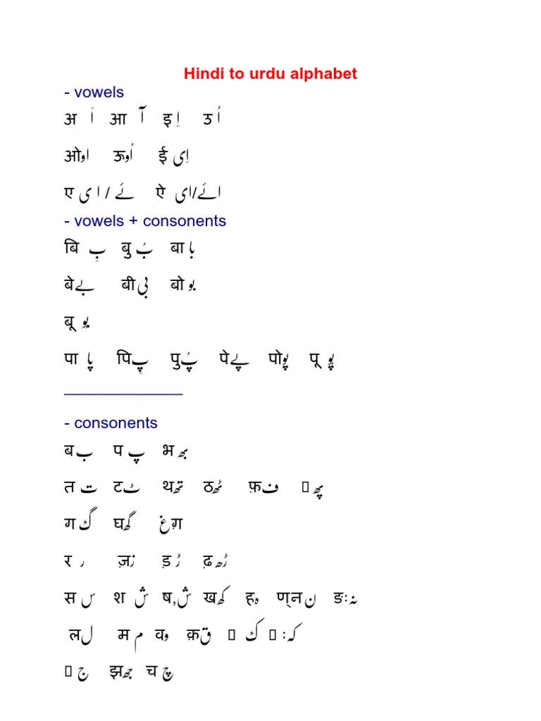 Alfabeto Hindi Urdu