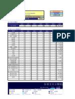 2012記帳簿