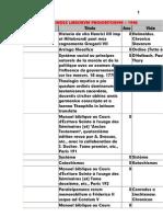 1948-1948, CDF, Index Librorum Prohibit or Um, LT