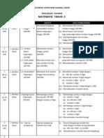 RPT Matematik Tahun 4 2012 Versi BM