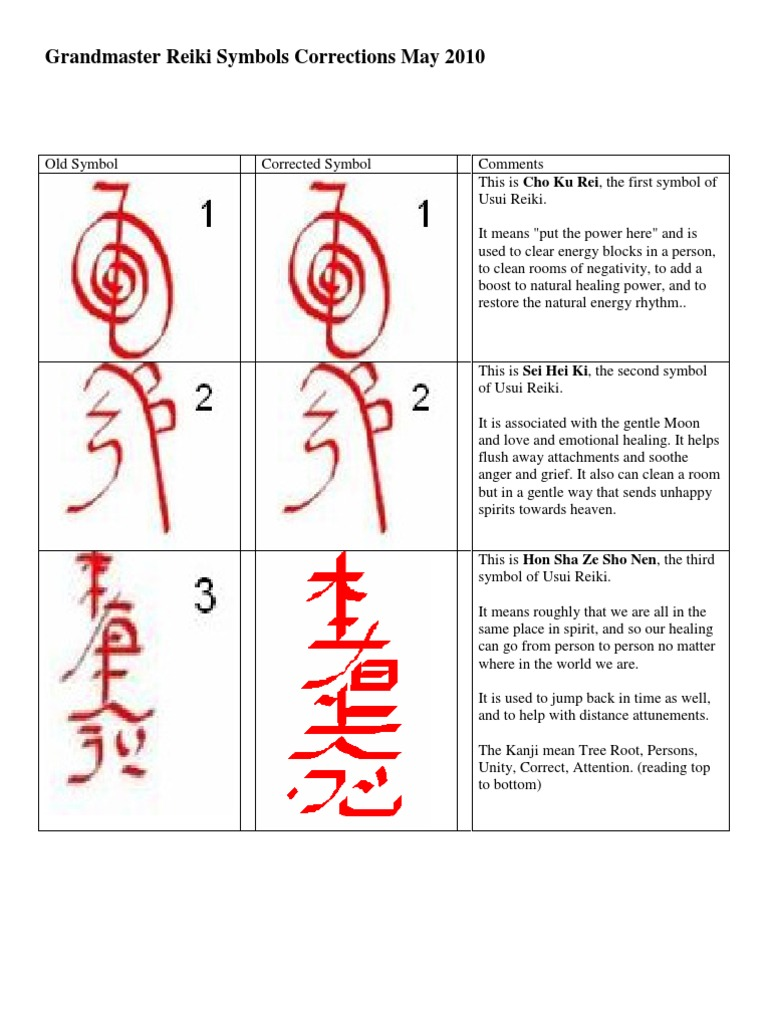 Tibetan reiki master symbol choice image symbol and sign ideas grand master symbols corrections june 2010 kanji buycottarizona buycottarizona