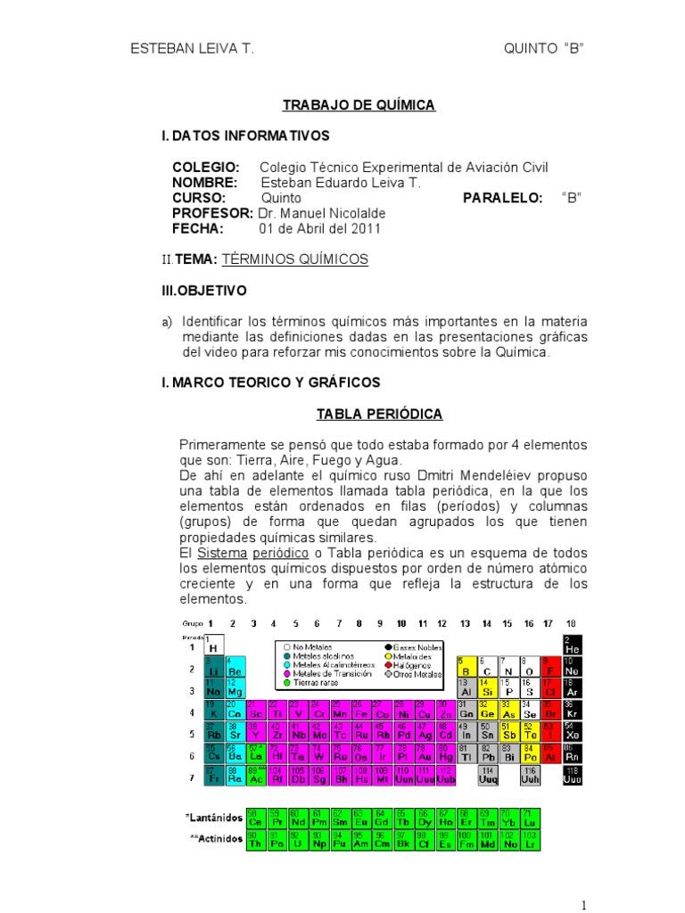 Terminos quimicos tabla periodica el atomo enlaces y reacciones terminos quimicos tabla periodica el atomo enlaces y reacciones quimicas urtaz Choice Image