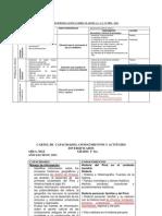 Programación Anual HGE -1er año- 2011.2