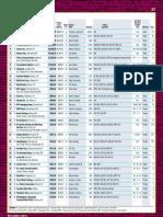 2011 Top 400 Printing