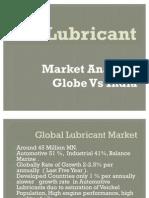 Lubricant Market Globe vs India