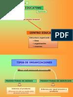 Estructura Organizativa de Un Centro Educativo