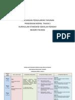 Rancangan Tahunan Pendidikan Moral Tahun 2 KSSR 2012