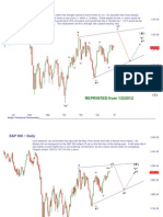 Market Commentary 8Jan12