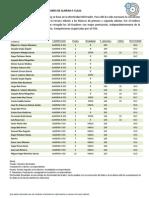 Ranking de Efectividad de Tiradores de Almeria f