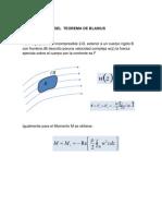 2do Teorema de Blasius