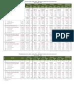 Data Usaha Mikro Kecil Menengah Umkm Dan Usaha Besar Ub Tahun 2006-2010