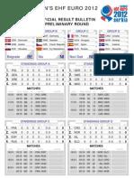 Match Schedule Mens EHF EURO 2012