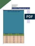 TRABAJO DE DATOS ESTADISTICOS DE LA TUBERCULOSIS EN EXCEL