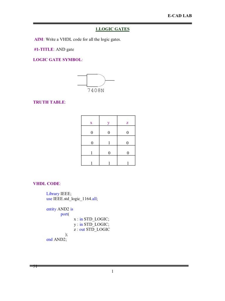 Ecad lab manual1 vhdl electrical engineering buycottarizona Gallery