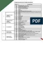 Lista de Verificaci n de Factores de Riesgo