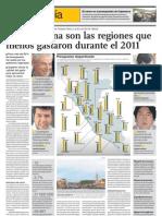 Falta gestión pública para ejecución de Proyectos en Regiones del Perú