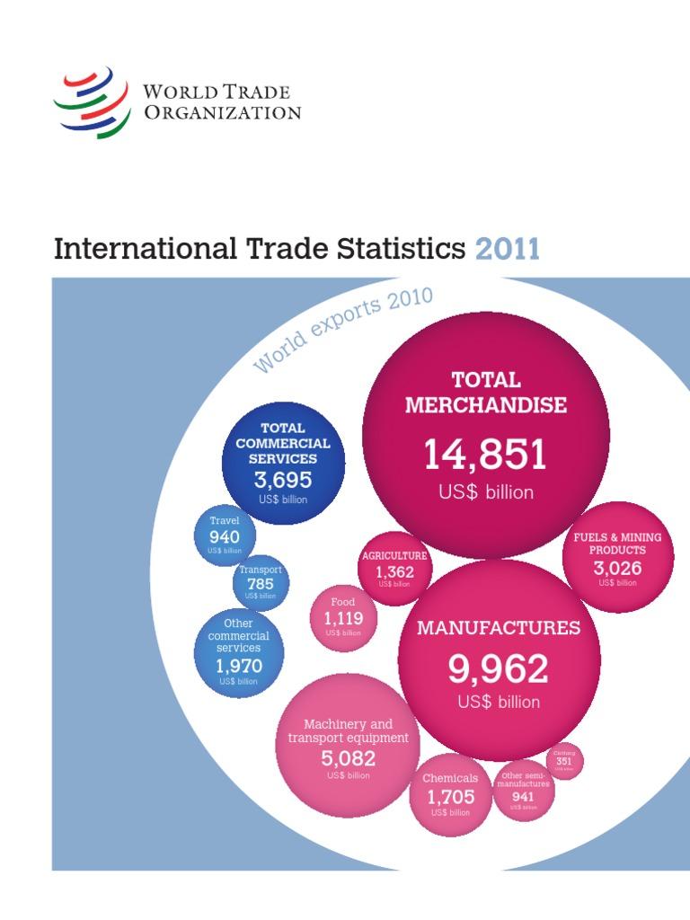 world trade organization wto essay