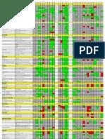 Tabla+Comparativa+Programas+Electorales